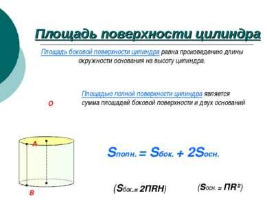 Площадь поверхности цилиндра O Площадь боковой поверхности цилиндра равна про...