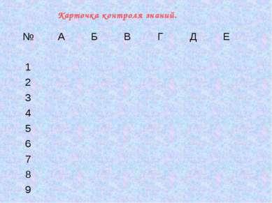 Карточка контроля знаний. № А Б В Г Д Е 1 2 3 4 5 6 7 8 9
