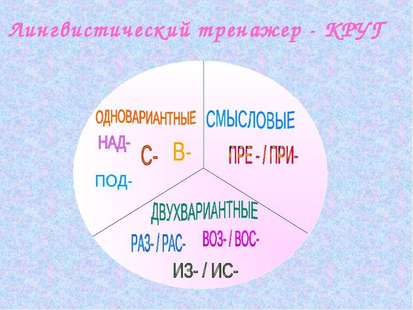 Лингвистический тренажер - КРУГ