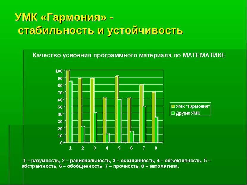 УМК «Гармония» - стабильность и устойчивость Качество усвоения программного м...