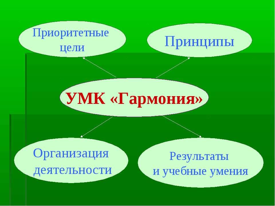 УМК «Гармония» Приоритетные цели Принципы Организация деятельности Результаты...