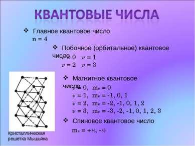 Кристаллическая решетка Мышьяка Главное квантовое число n = 4 Побочное (орбит...