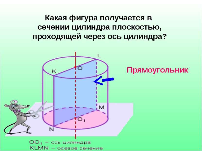 Какая фигура получается в сечении цилиндра плоскостью, проходящей через ось ц...