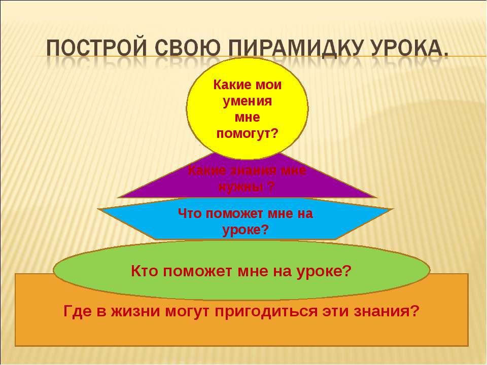 Где в жизни могут пригодиться эти знания? Кто поможет мне на уроке? Что помож...