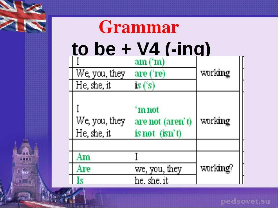 Grammar to be + V4 (-ing)