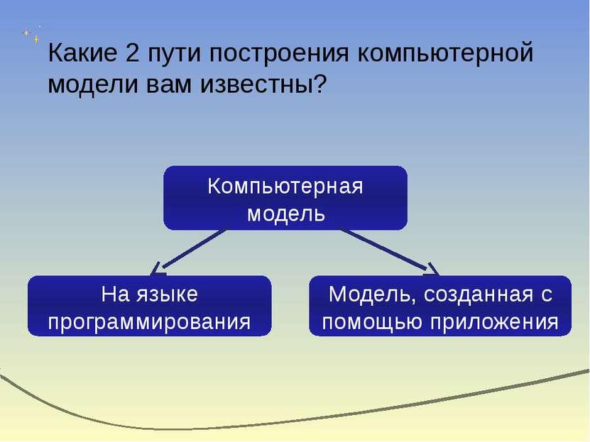 Какие 2 пути построения компьютерной модели вам известны? Компьютерная модель...