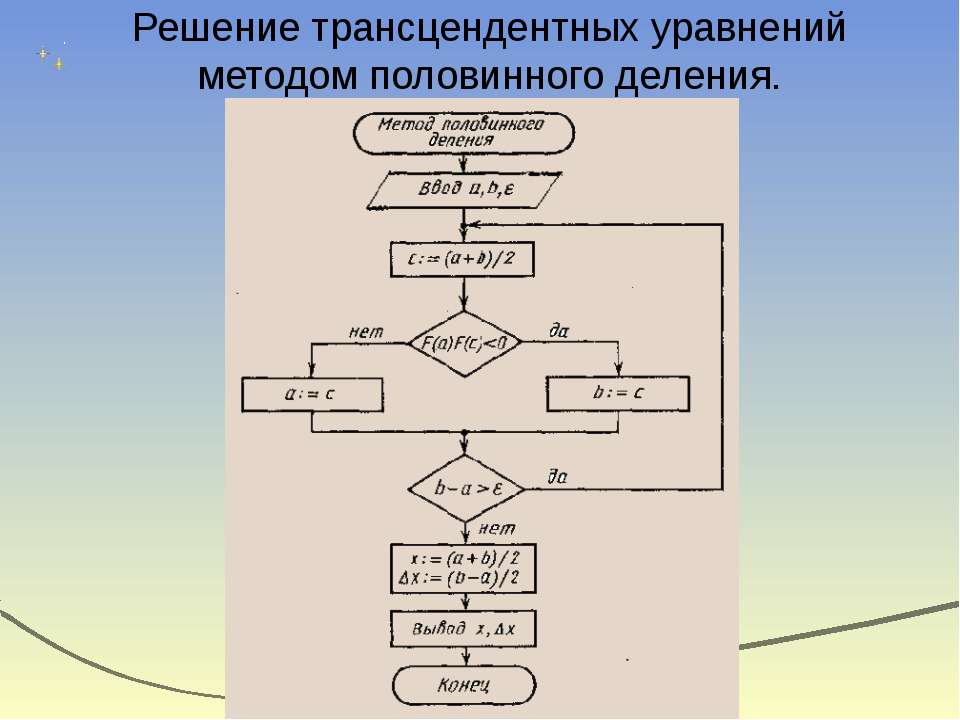 Решение трансцендентных уравнений методом половинного деления.