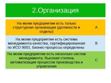 2.Организация На моем предприятии есть только структурная организация (должно...