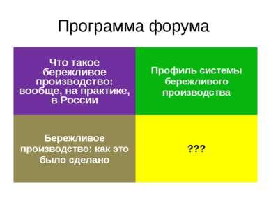 Программа форума Чтотакое бережливое производство: вообще, на практике, в Рос...