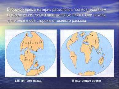 В юрское время материк раскололся под воздействием внутренних сил земли на от...