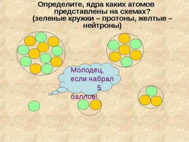 Определите, ядра каких атомов представлены на схемах? (зеленые кружки – прото...