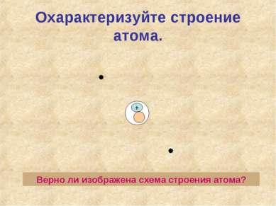 Охарактеризуйте строение атома. + Верно ли изображена схема строения атома?