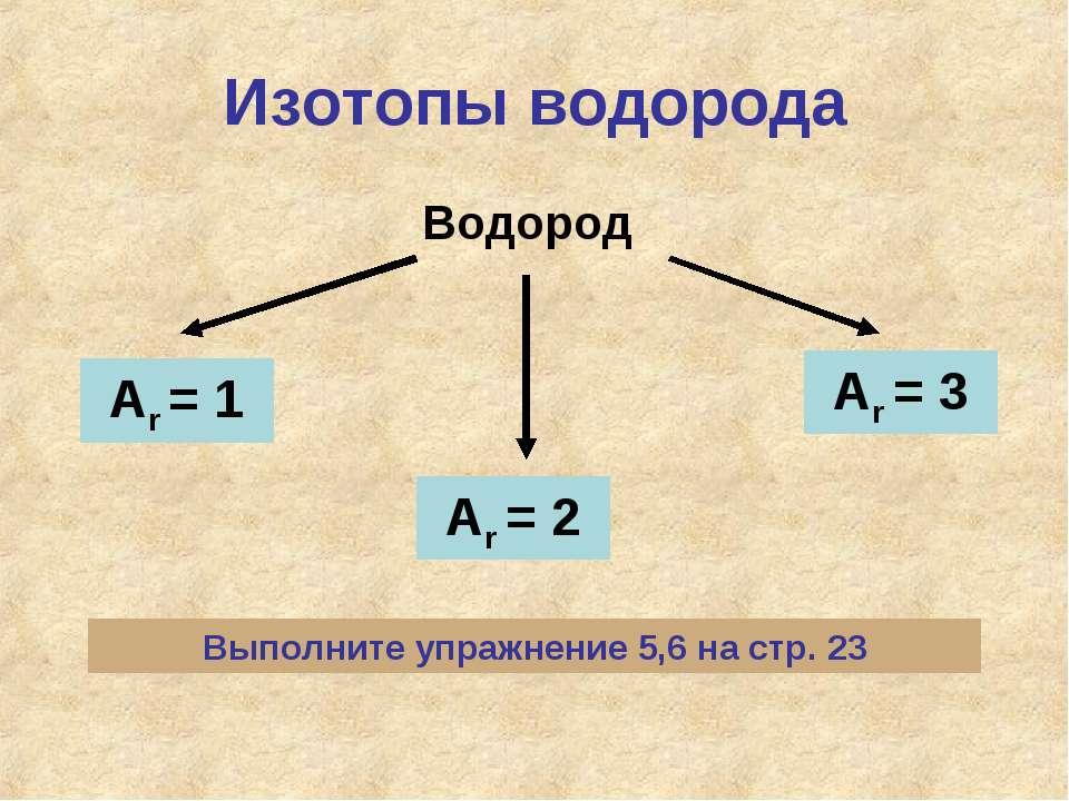 Изотопы водорода Водород Аr = 1 Аr = 2 Аr = 3 Выполните упражнение 5,6 на стр...