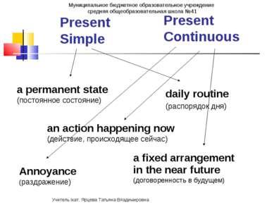 a permanent state (постоянное состояние) an action happening now (действие, п...