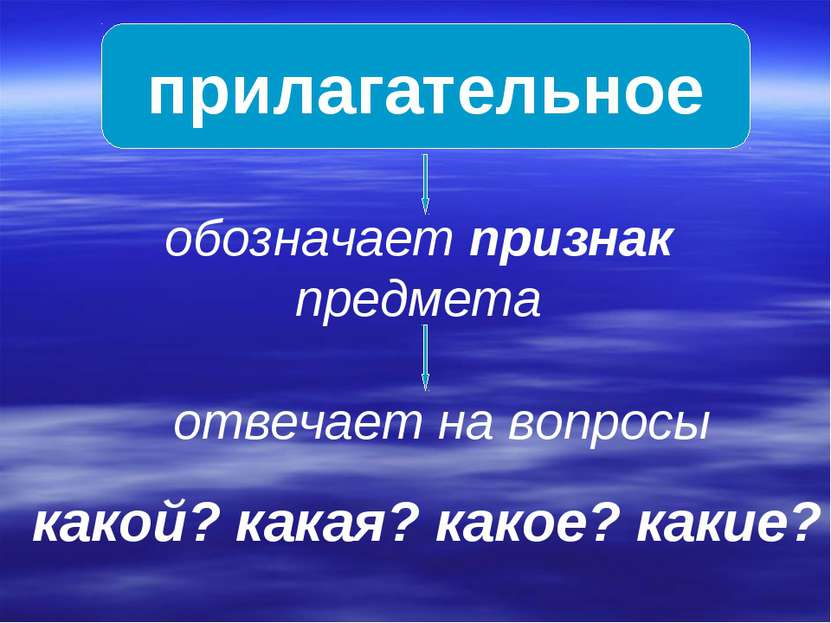 прилагательное обозначает признак предмета отвечает на вопросы какой? какая? ...