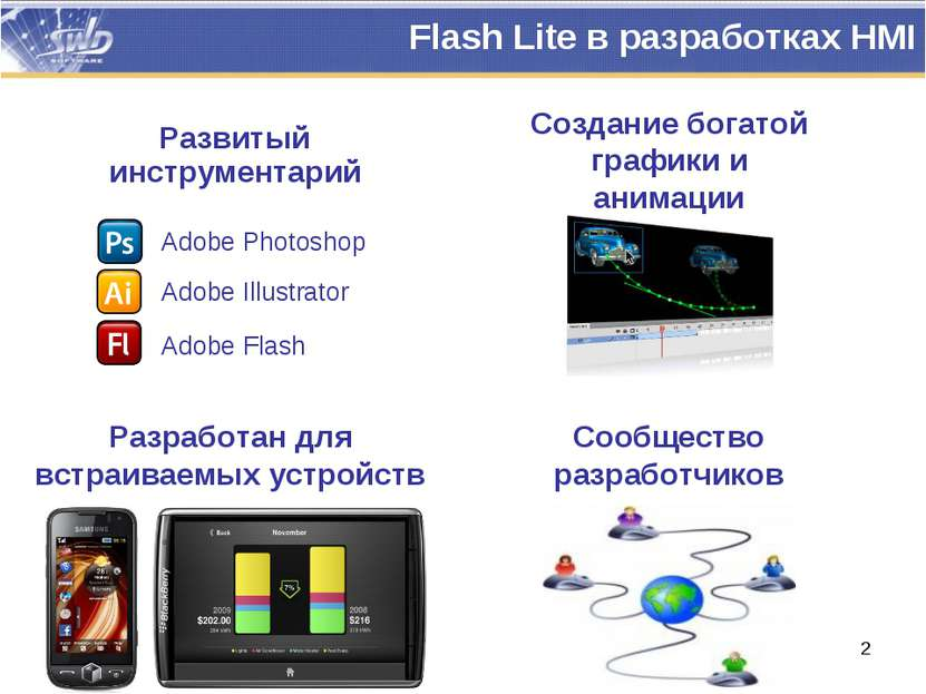 Flash Lite в разработках HMI Развитый инструментарий Создание богатой графики...