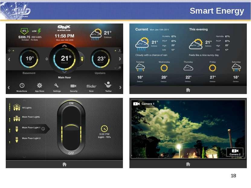 Smart Energy *