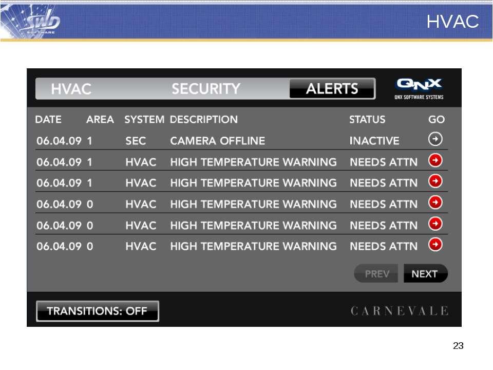 HVAC *