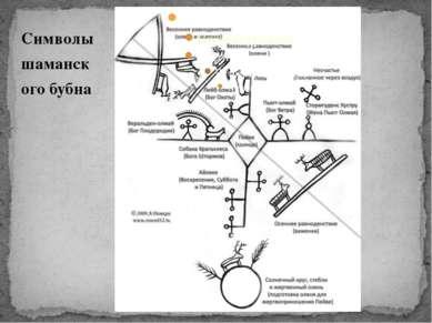 Символы шаманского бубна