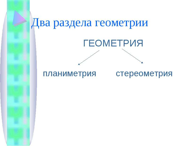 Два раздела геометрии ГЕОМЕТРИЯ планиметрия стереометрия