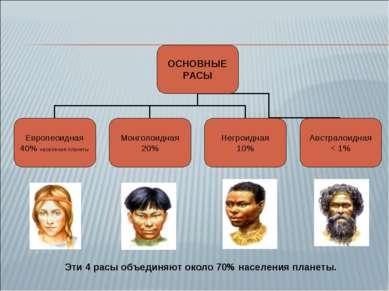 Эти 4 расы объединяют около 70% населения планеты.