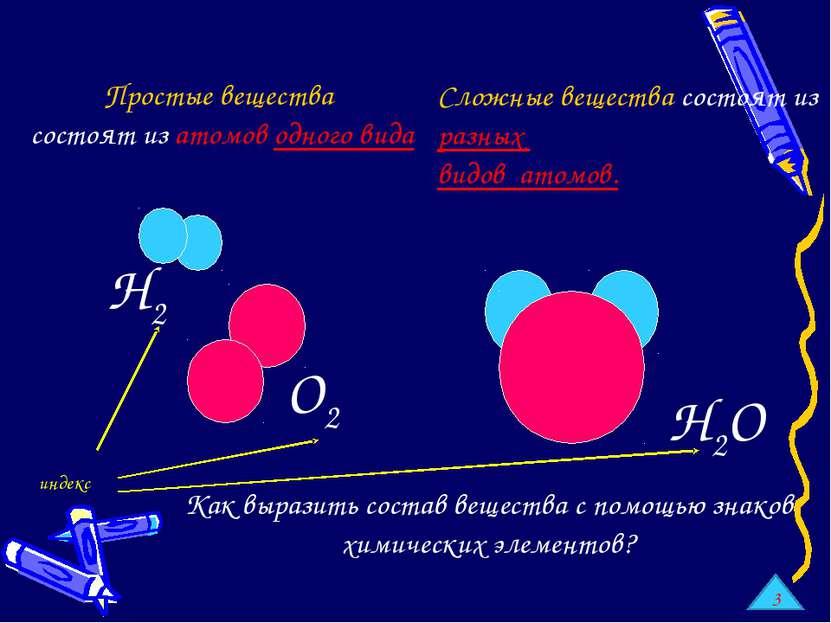 Простые вещества состоят из атомов одного вида Сложные вещества состоят из ра...