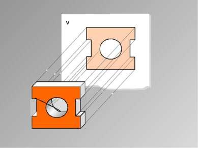 Прямоугольное проецирование V
