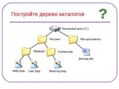 Постройте дерево каталогов