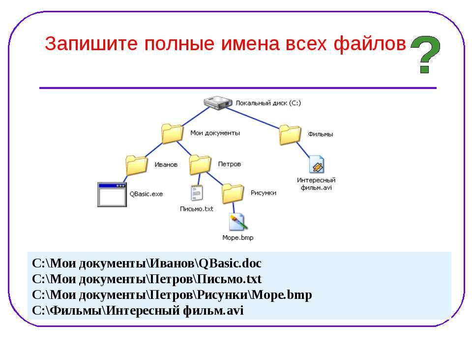 Запишите полные имена всех файлов C:\Мои документы\Иванов\QBasic.doc C:\Мои д...