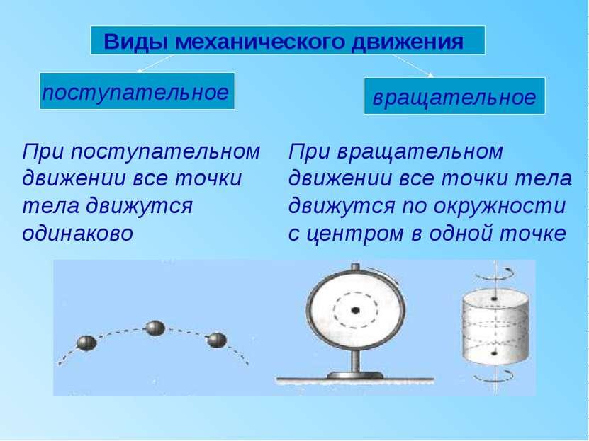 Виды механического движения поступательное вращательное При поступательном дв...