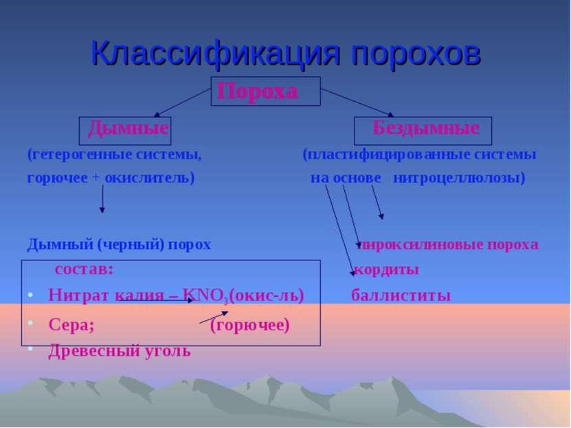 Классификация порохов Пороха Дымные Бездымные (гетерогенные системы, (пластиф...