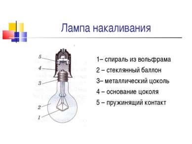 Лампа накаливания 1– спираль из вольфрама 2 – стеклянный баллон 3– металличес...