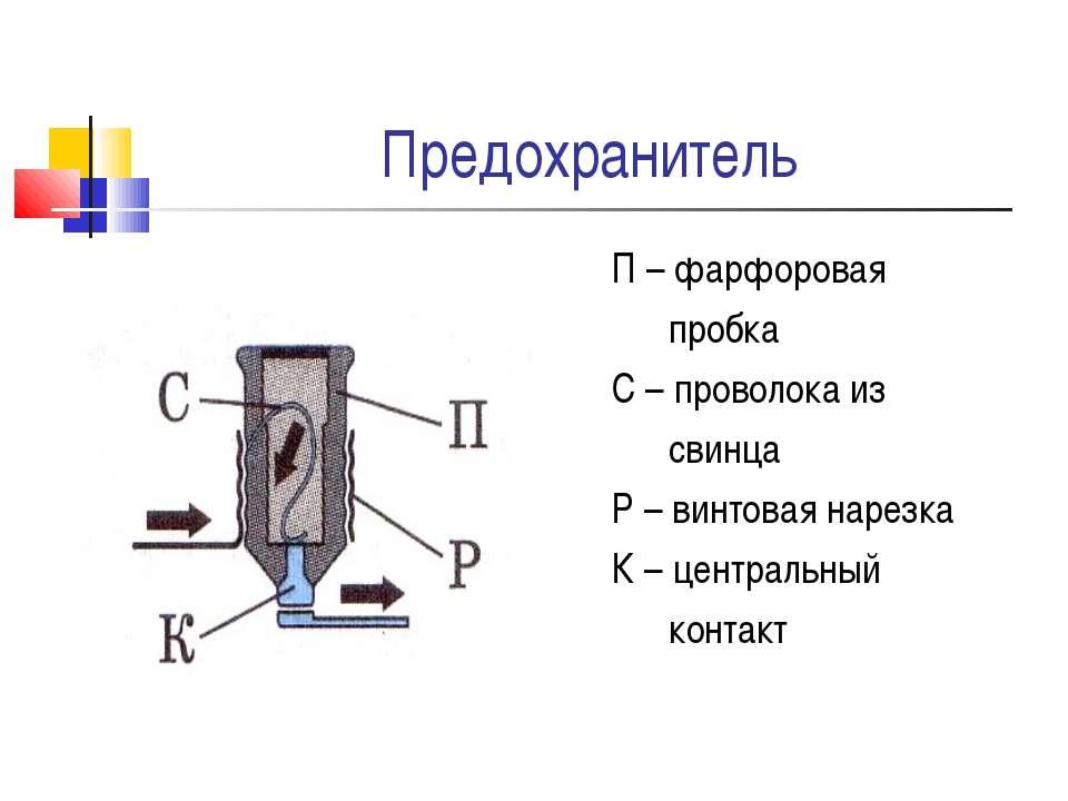 Предохранитель П – фарфоровая пробка С – проволока из свинца Р – винтовая нар...