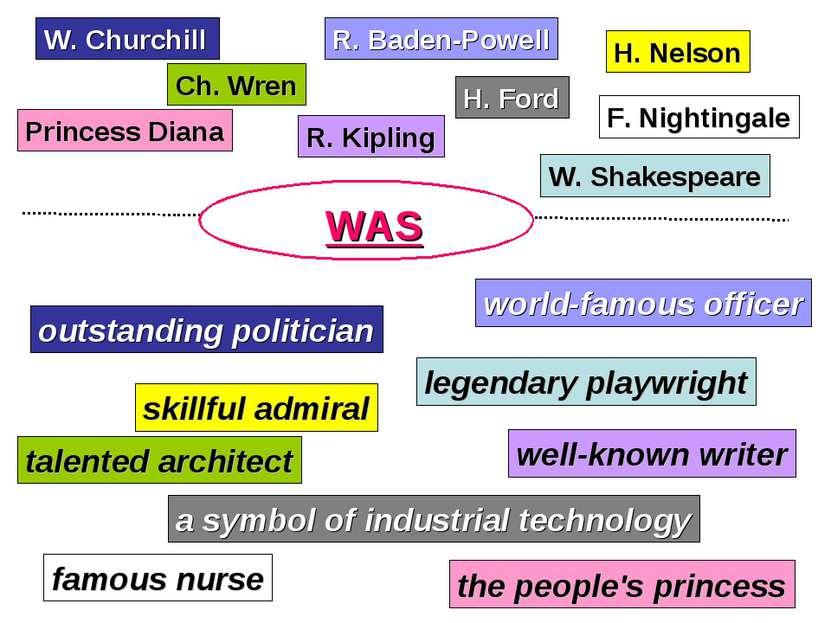 W. Churchill Princess Diana R. Baden-Powell Ch. Wren R. Kipling H. Nelson H. ...
