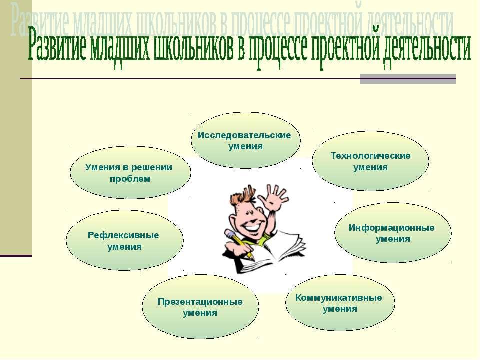 Исследовательские умения Коммуникативные умения Информационные умения Умения ...