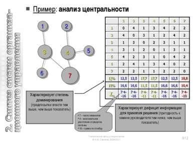 Пример: анализ центральности 7 – число элементов 4 – максимальное расстояние ...