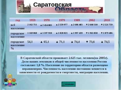 Для перевозки соли от озера Эльтон до Саратова, пригласили украинцев. В резул...