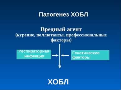Патогенез ХОБЛ Вредный агент (курение, поллютанты, профессиональные факторы) ...