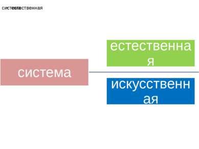 Система и среда взаимодействуют между собой. Д ревесина К ислород Тень от кро...