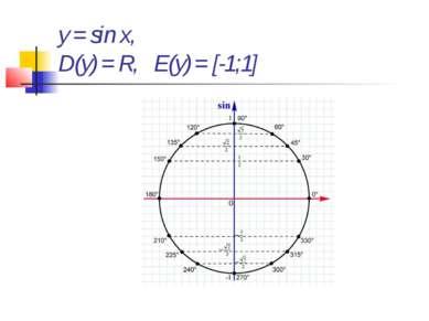 y = sin x, D(y) = R, E(y) = [-1;1]