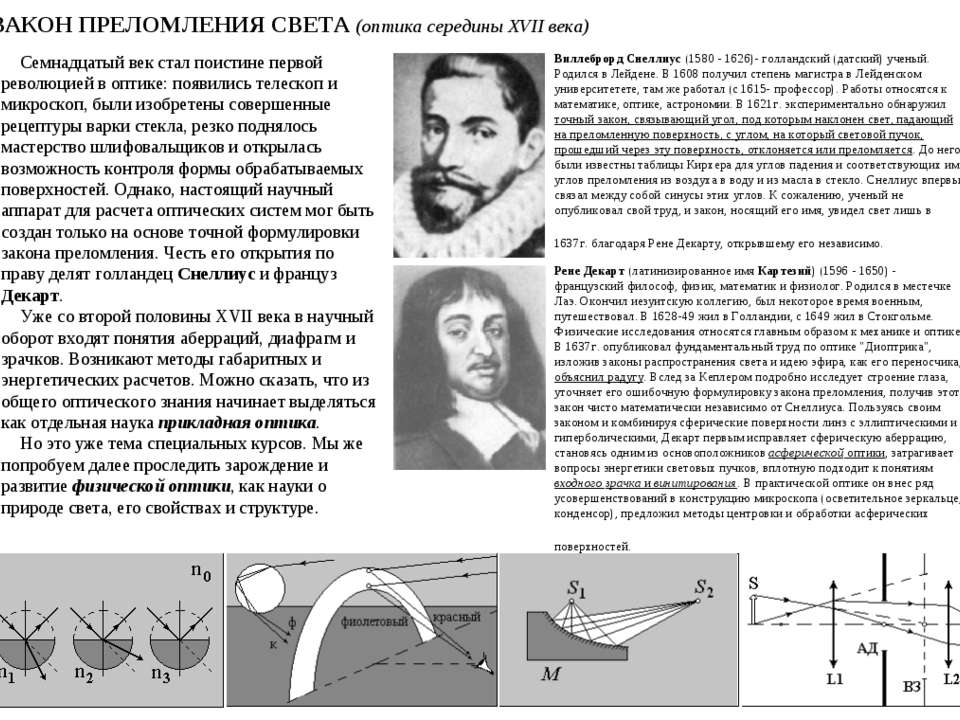 ЗАКОН ПРЕЛОМЛЕНИЯ СВЕТА (оптика середины XVII века) Семнадцатый век стал поис...