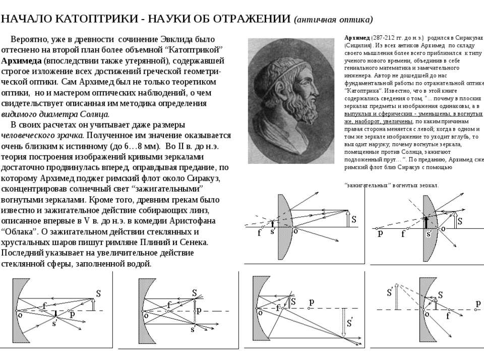 НАЧАЛО КАТОПТРИКИ - НАУКИ ОБ ОТРАЖЕНИИ (античная оптика) Вероятно, уже в древ...