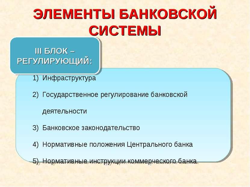 ЭЛЕМЕНТЫ БАНКОВСКОЙ СИСТЕМЫ Инфраструктура Государственное регулирование банк...