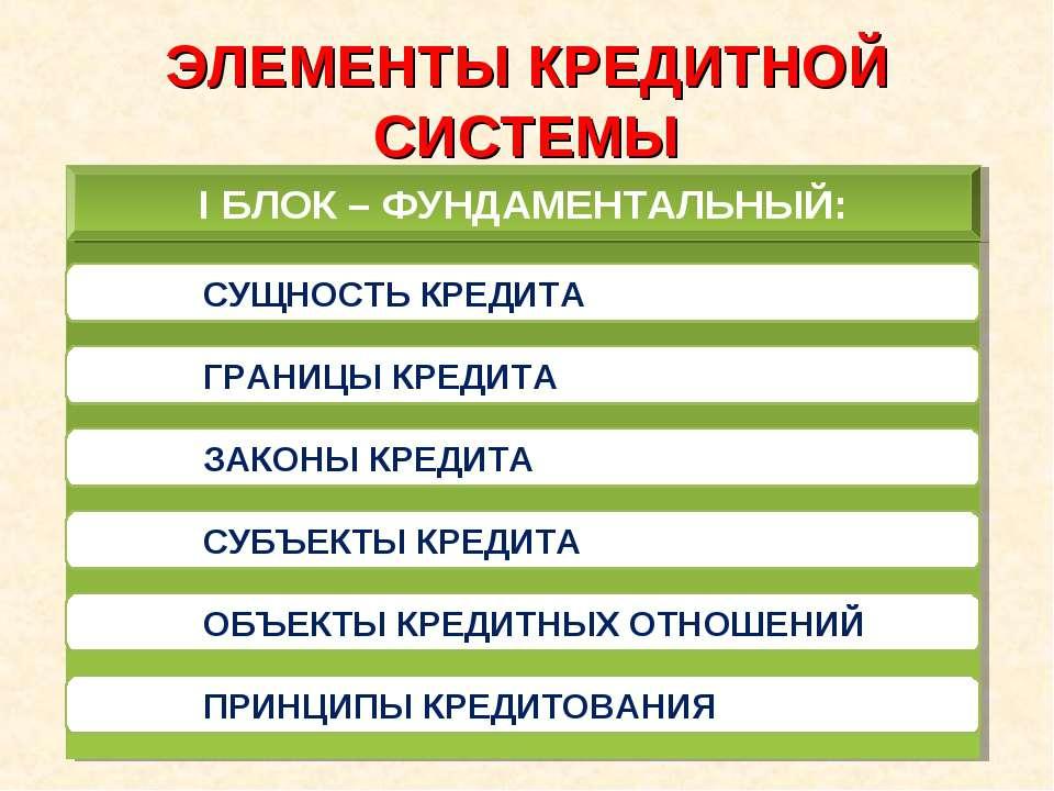 ЭЛЕМЕНТЫ КРЕДИТНОЙ СИСТЕМЫ СУЩНОСТЬ КРЕДИТА ГРАНИЦЫ КРЕДИТА ЗАКОНЫ КРЕДИТА СУ...