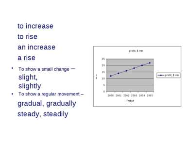 to increase to rise an increase a rise To show a small change – slight, sligh...