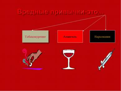 Табакокурение Наркомания Алкоголь
