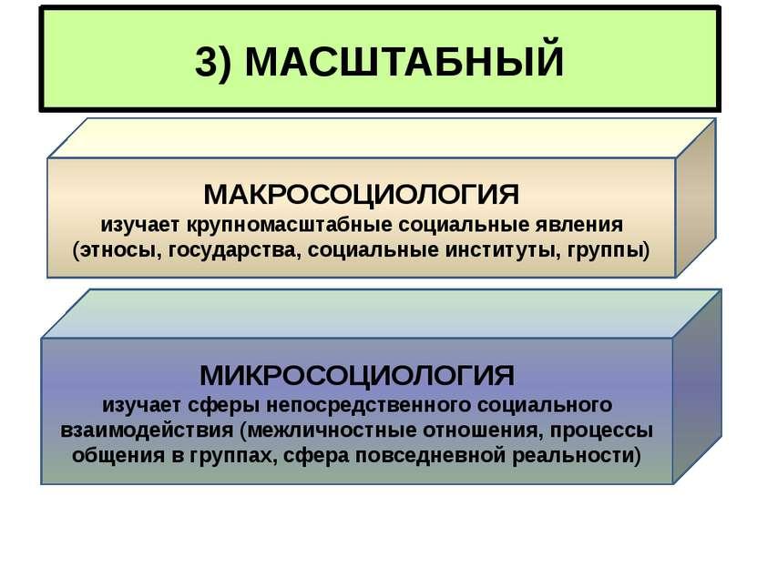 3) МАСШТАБНЫЙ МАКРОСОЦИОЛОГИЯ изучает крупномасштабные социальные явления (эт...