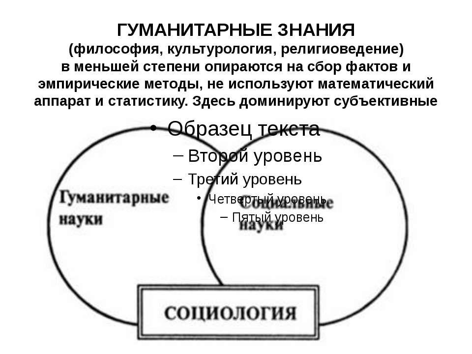 ГУМАНИТАРНЫЕ ЗНАНИЯ (философия, культурология, религиоведение) в меньшей степ...