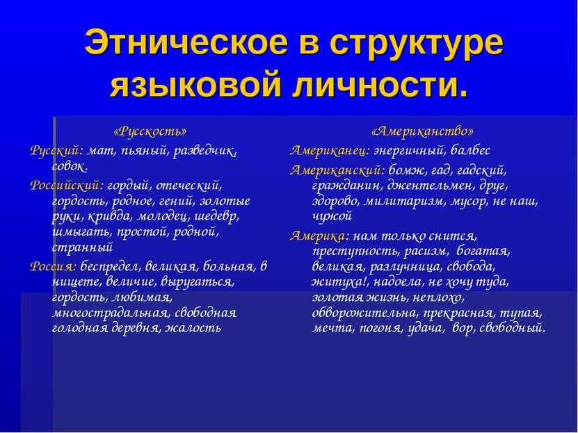 Этническое в структуре языковой личности. «Русскость» Русский: мат, пьяный, р...