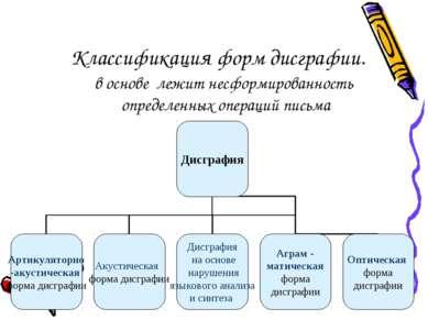 Классификация форм дисграфии. в основе лежит несформированность определенных ...
